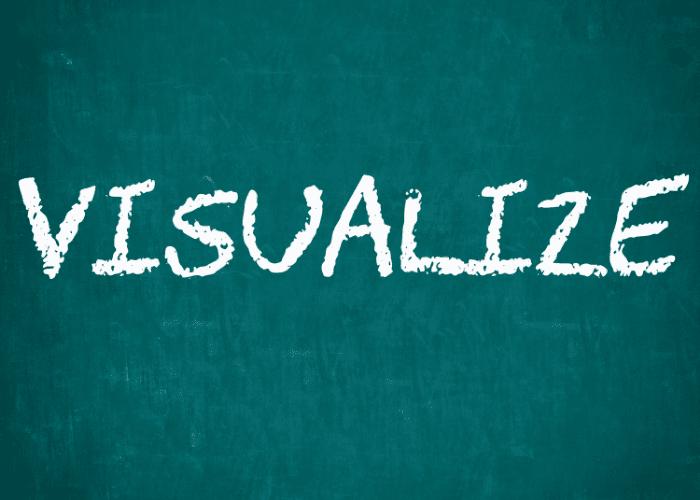 Faire la visualisation pour changer de perception